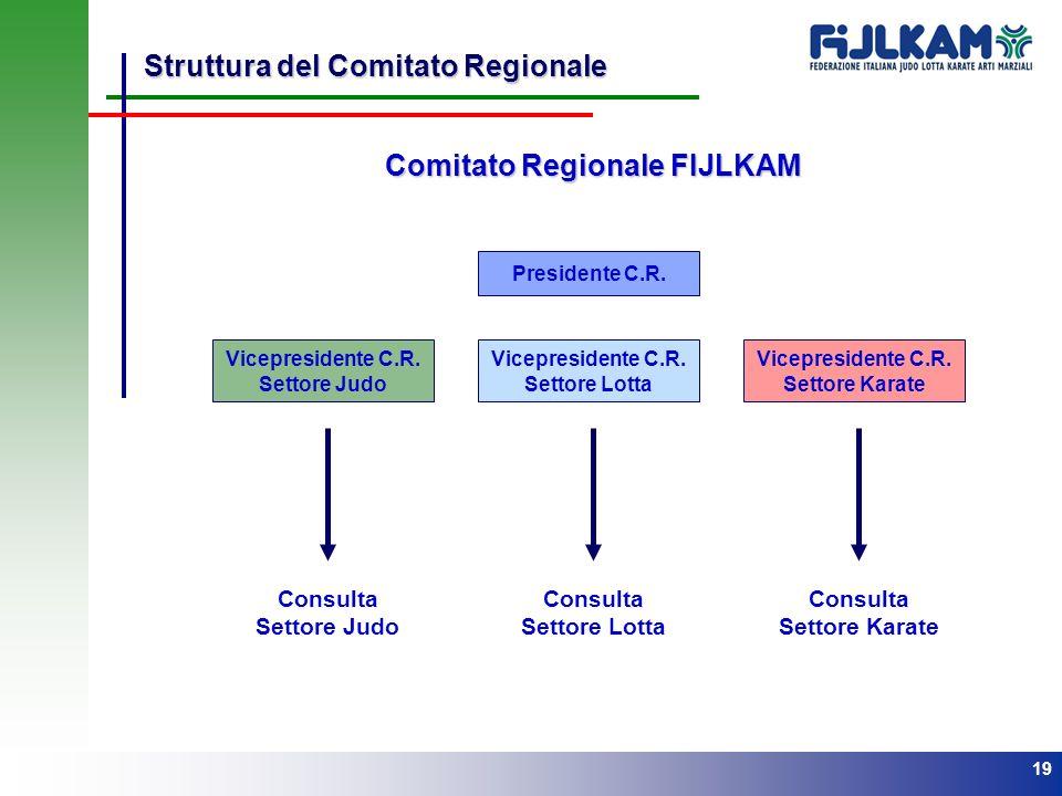 Comitato Regionale FIJLKAM