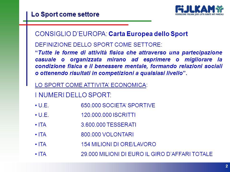 CONSIGLIO D'EUROPA: Carta Europea dello Sport