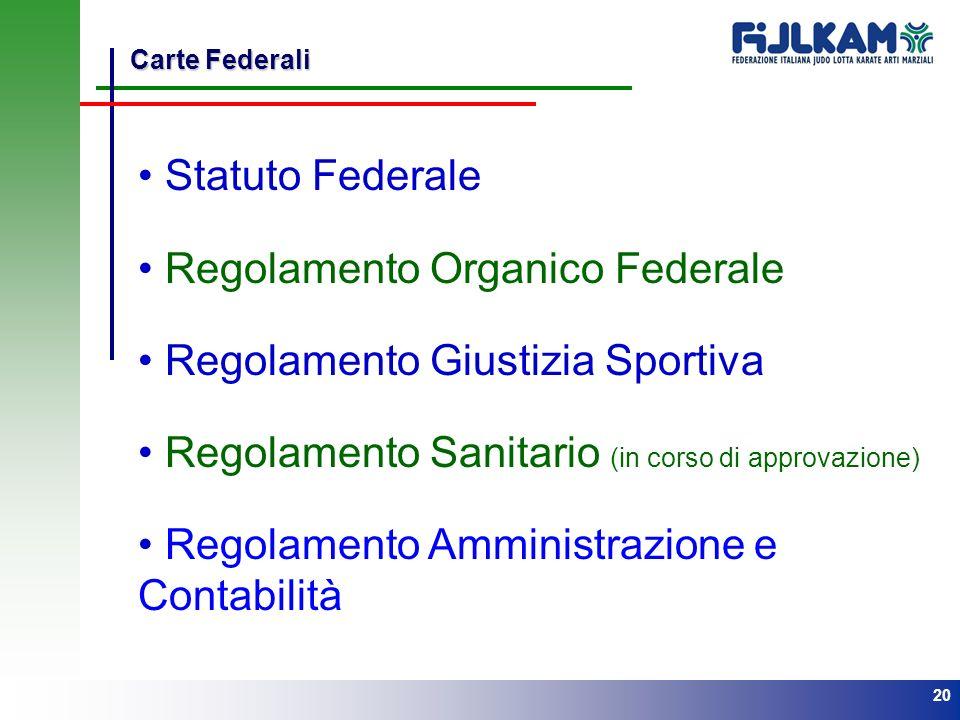 Regolamento Organico Federale Regolamento Giustizia Sportiva
