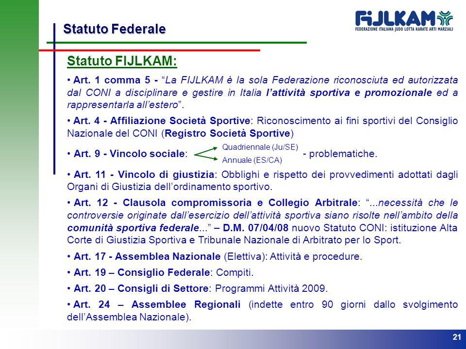 Statuto Federale Statuto FIJLKAM: