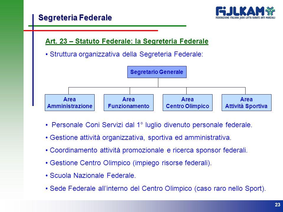 Segreteria Federale Art. 23 – Statuto Federale: la Segreteria Federale