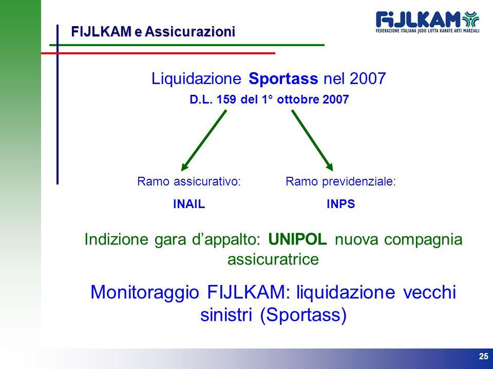 Monitoraggio FIJLKAM: liquidazione vecchi sinistri (Sportass)