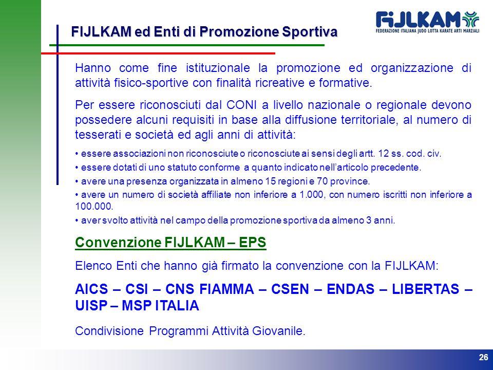 FIJLKAM ed Enti di Promozione Sportiva