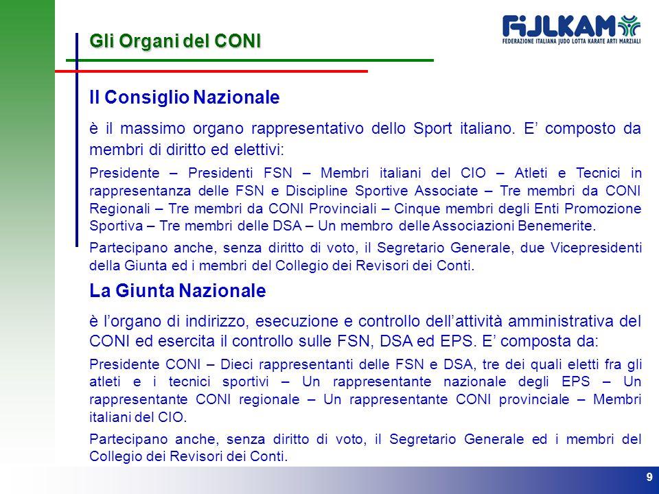 Il Consiglio Nazionale