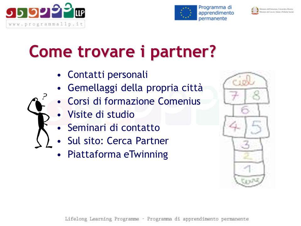 Come trovare i partner Contatti personali