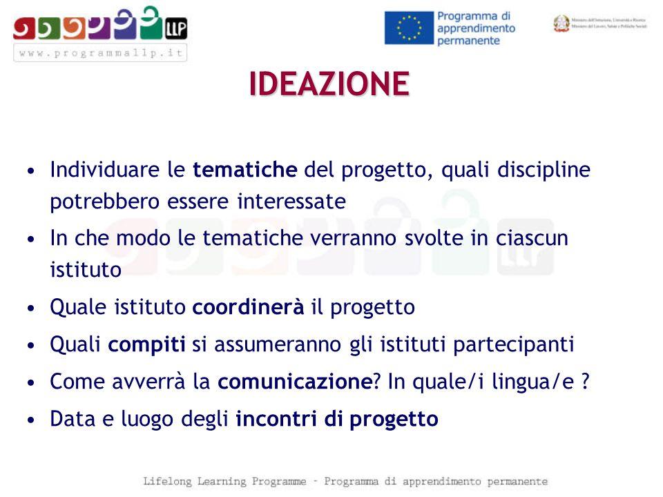 IDEAZIONE Individuare le tematiche del progetto, quali discipline potrebbero essere interessate.