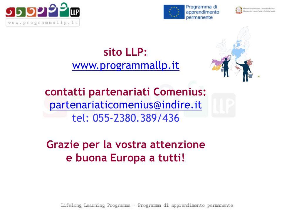 contatti partenariati Comenius: Grazie per la vostra attenzione