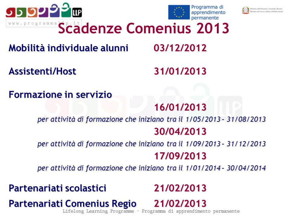 Scadenze Comenius 2013 Mobilità individuale alunni 03/12/2012