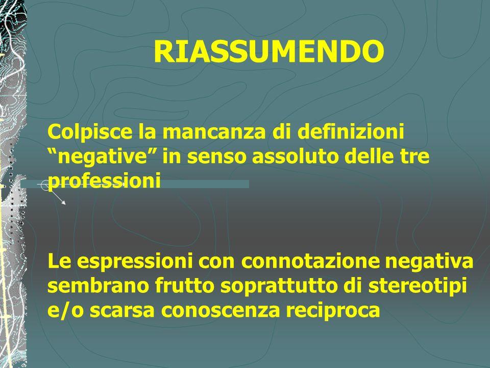 RIASSUMENDO Colpisce la mancanza di definizioni negative in senso assoluto delle tre professioni.