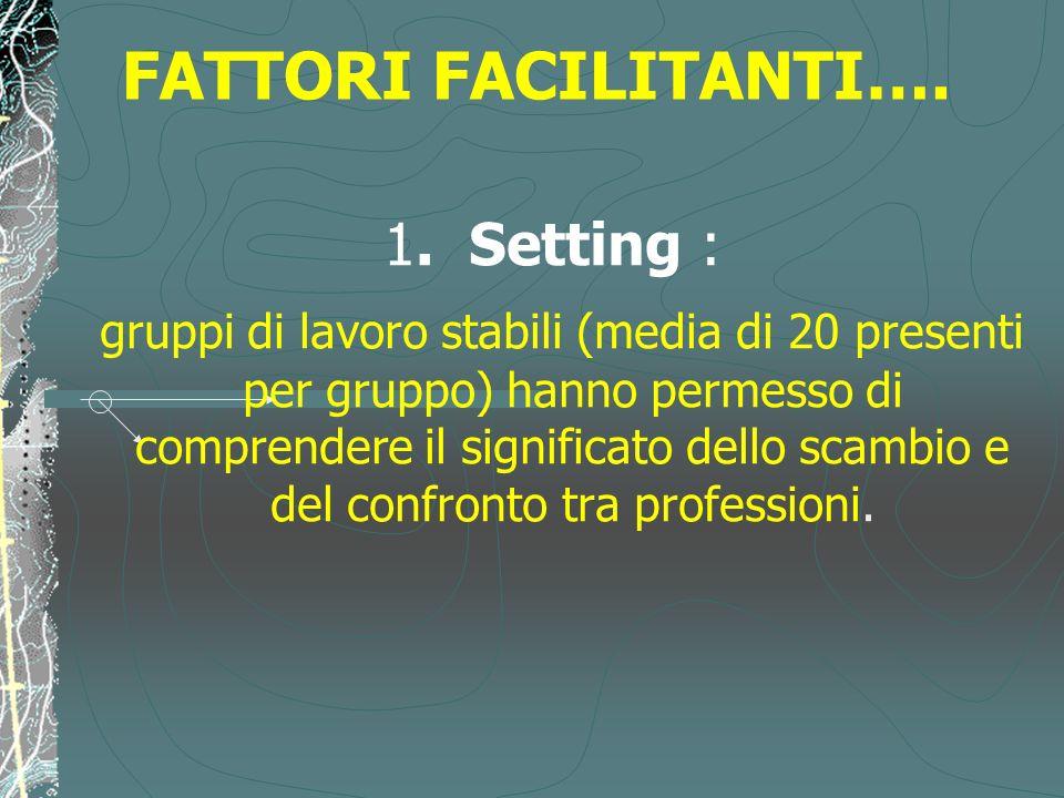 FATTORI FACILITANTI…. 1. Setting :