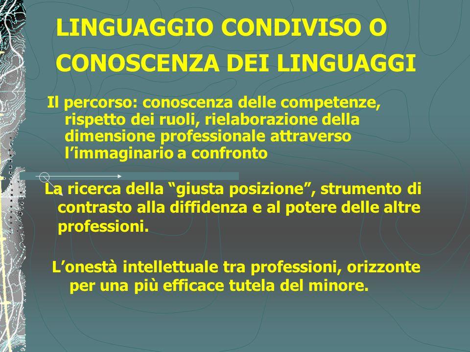 LINGUAGGIO CONDIVISO O CONOSCENZA DEI LINGUAGGI