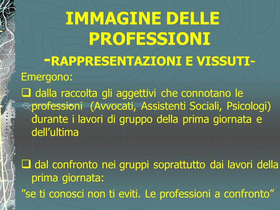 IMMAGINE DELLE PROFESSIONI -RAPPRESENTAZIONI E VISSUTI-