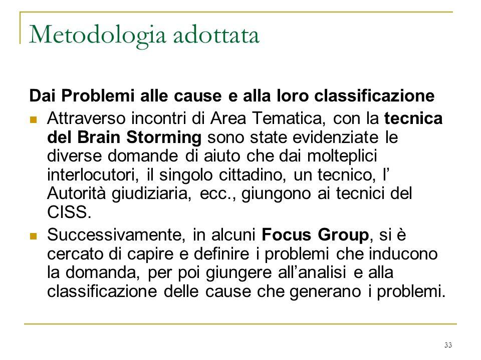 Metodologia adottata Dai Problemi alle cause e alla loro classificazione.