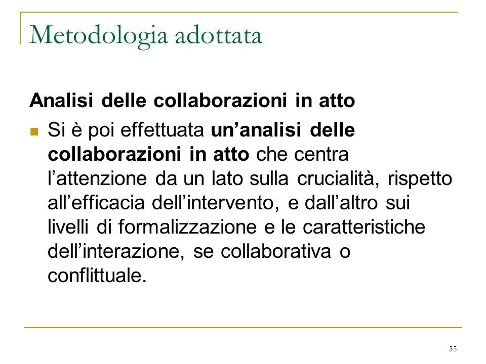 Metodologia adottata Analisi delle collaborazioni in atto
