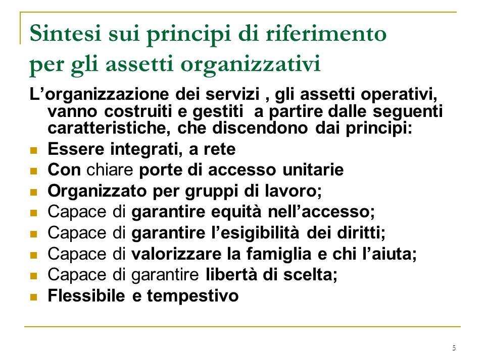Sintesi sui principi di riferimento per gli assetti organizzativi