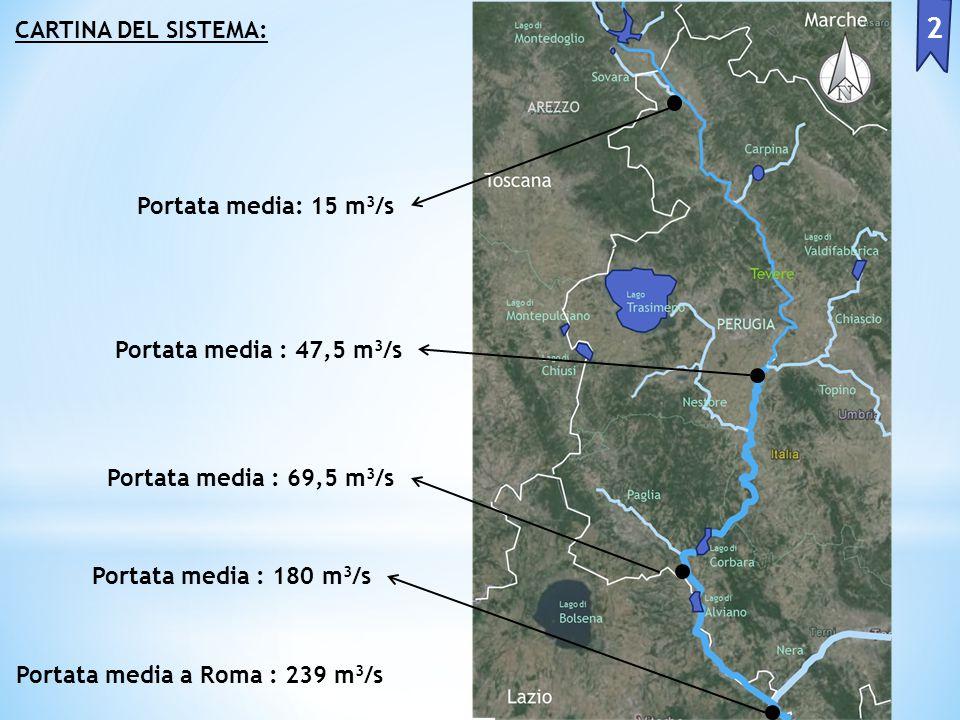 2 CARTINA DEL SISTEMA: Portata media: 15 m3/s