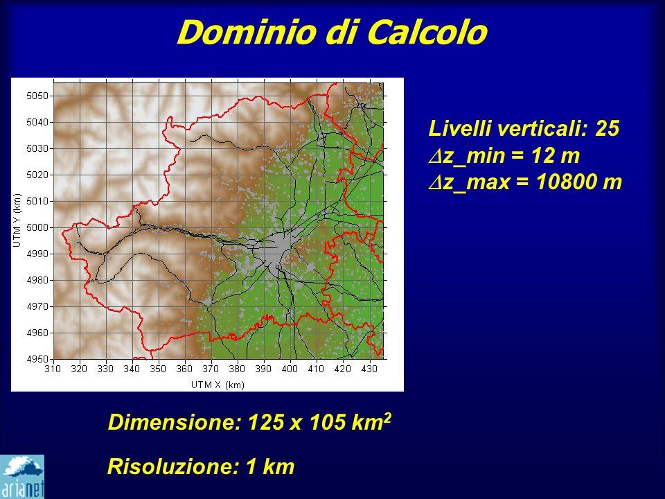 Dominio di Calcolo Livelli verticali: 25 z_min = 12 m