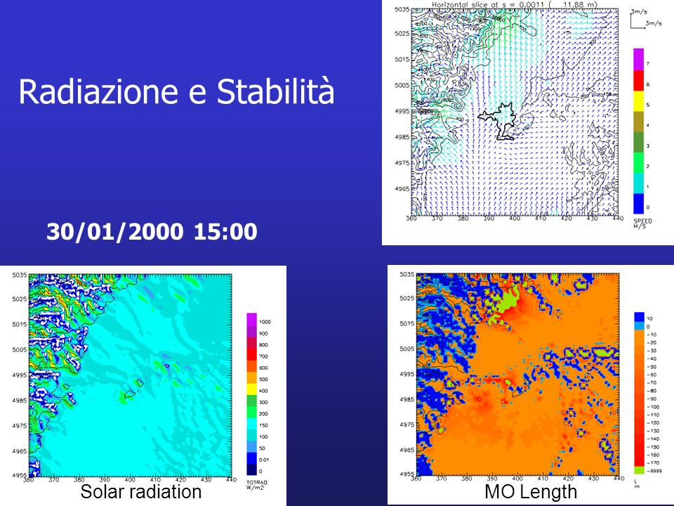 Radiazione e Stabilità