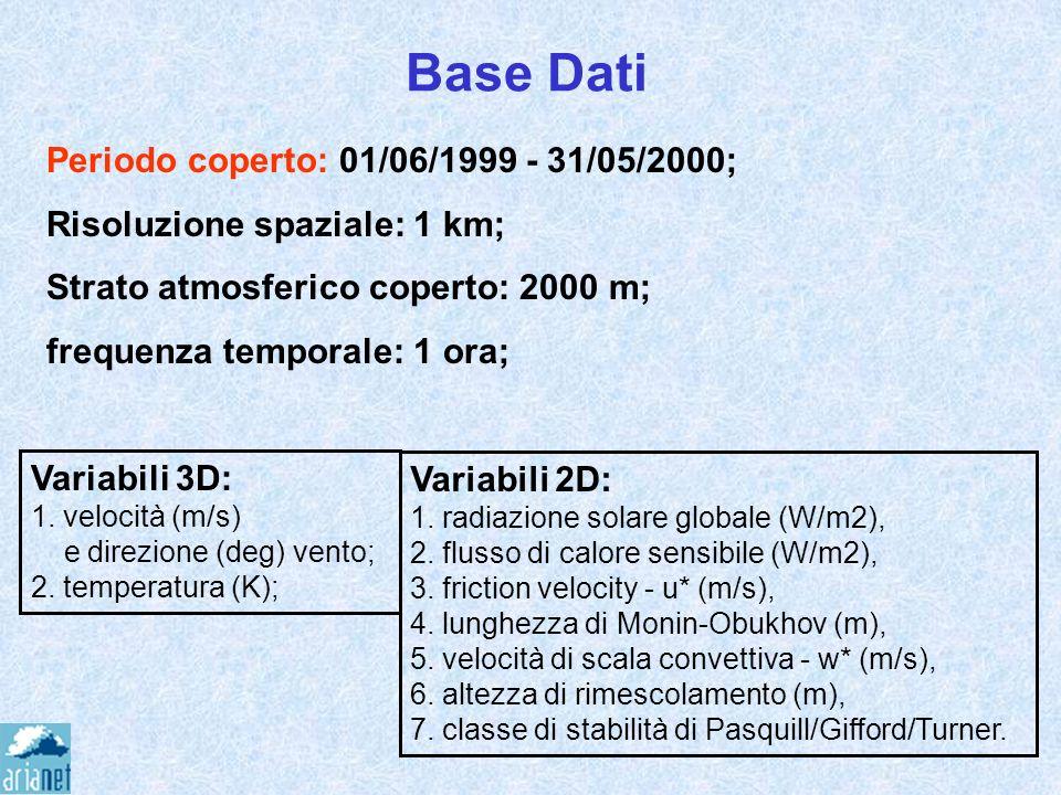 Base Dati Periodo coperto: 01/06/1999 - 31/05/2000;
