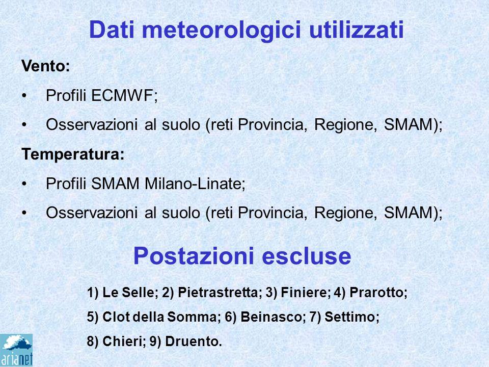 Dati meteorologici utilizzati