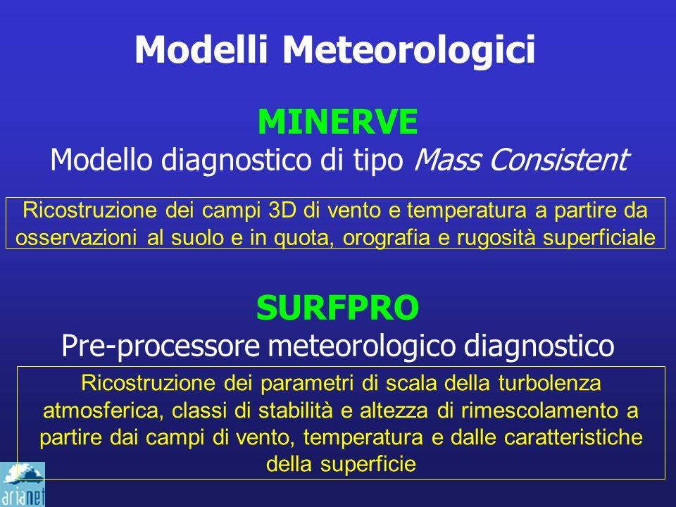 Modelli Meteorologici