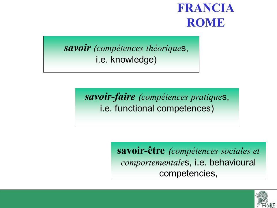 FRANCIA ROME savoir (compétences théoriques, i.e. knowledge)
