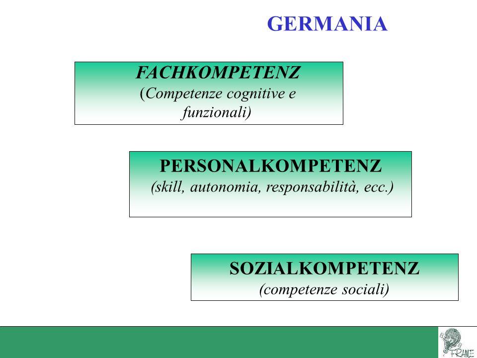 GERMANIA FACHKOMPETENZ (Competenze cognitive e funzionali)