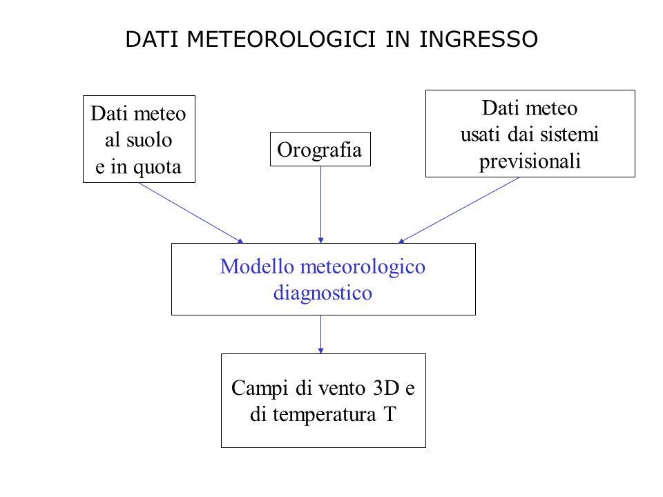 Modello meteorologico diagnostico