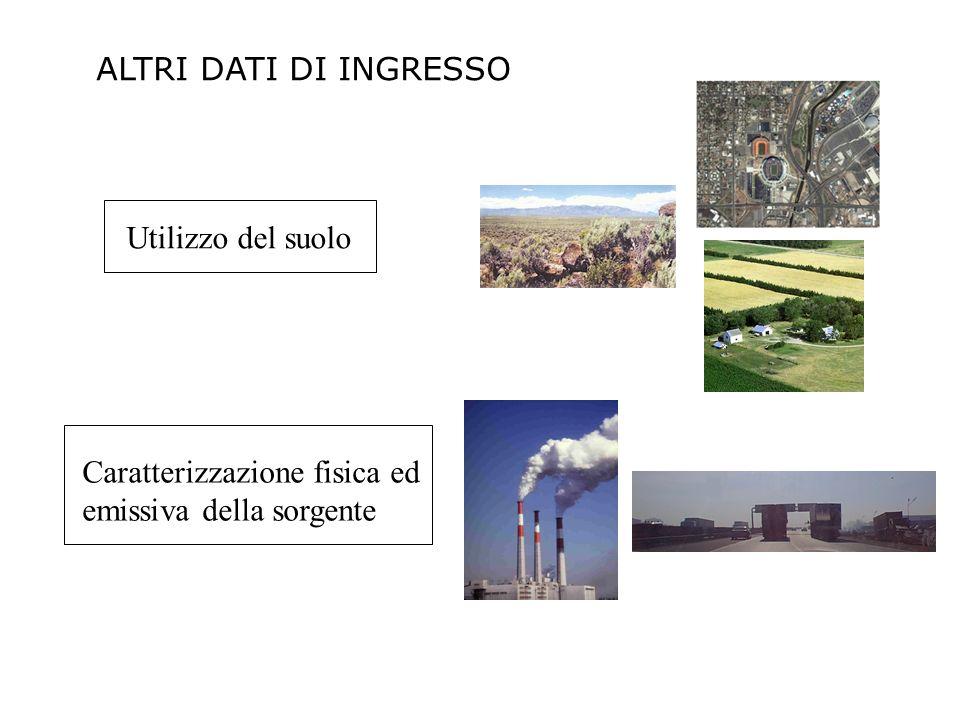 ALTRI DATI DI INGRESSO Utilizzo del suolo Caratterizzazione fisica ed emissiva della sorgente