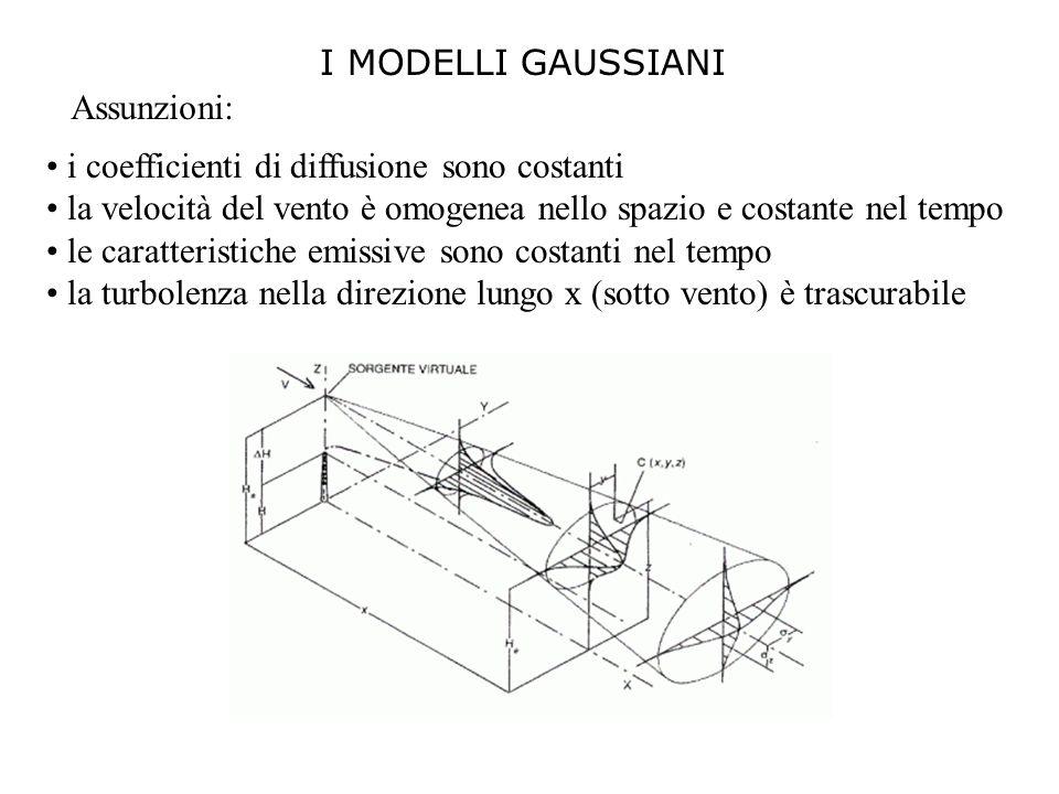 I MODELLI GAUSSIANIAssunzioni: i coefficienti di diffusione sono costanti. la velocità del vento è omogenea nello spazio e costante nel tempo.
