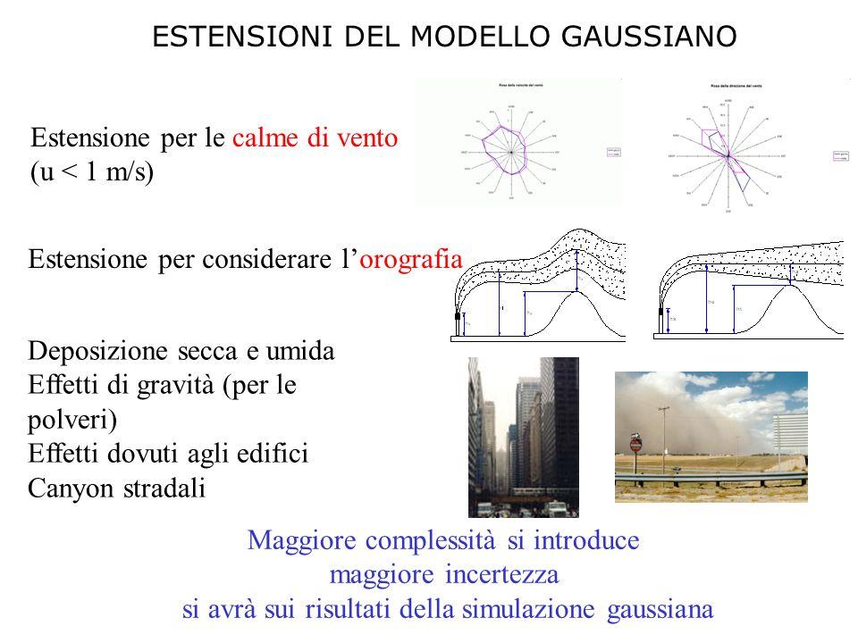 ESTENSIONI DEL MODELLO GAUSSIANO