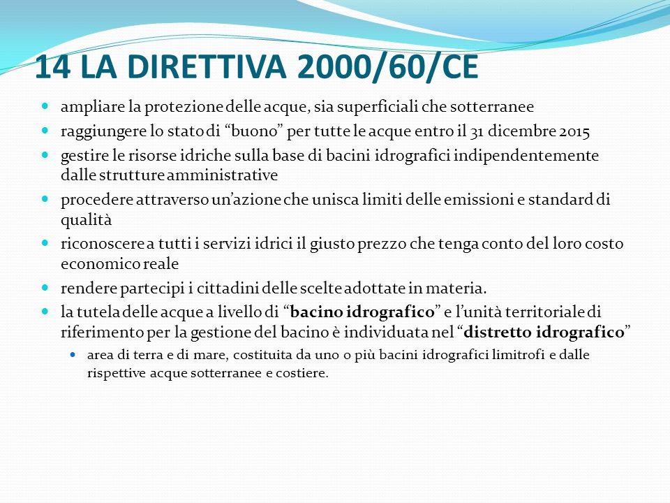14 LA DIRETTIVA 2000/60/CE ampliare la protezione delle acque, sia superficiali che sotterranee.
