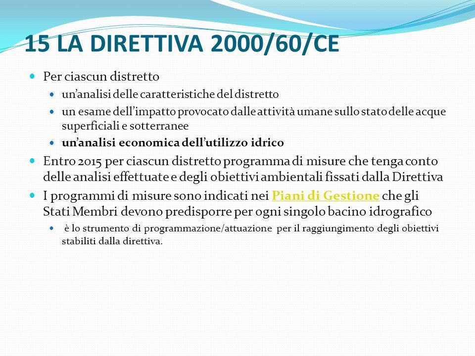 15 LA DIRETTIVA 2000/60/CE Per ciascun distretto