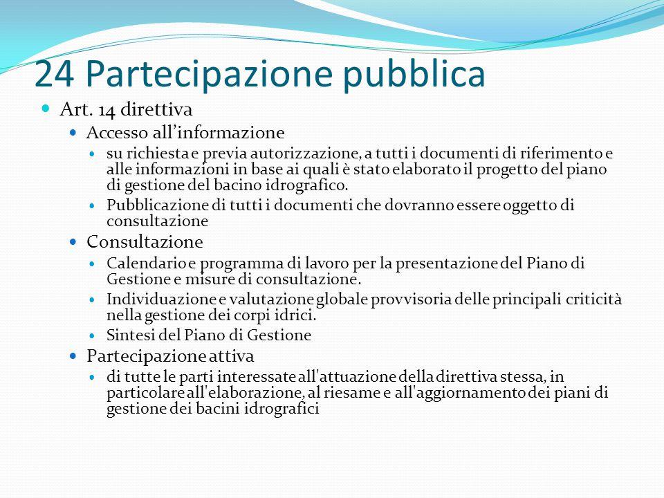 24 Partecipazione pubblica