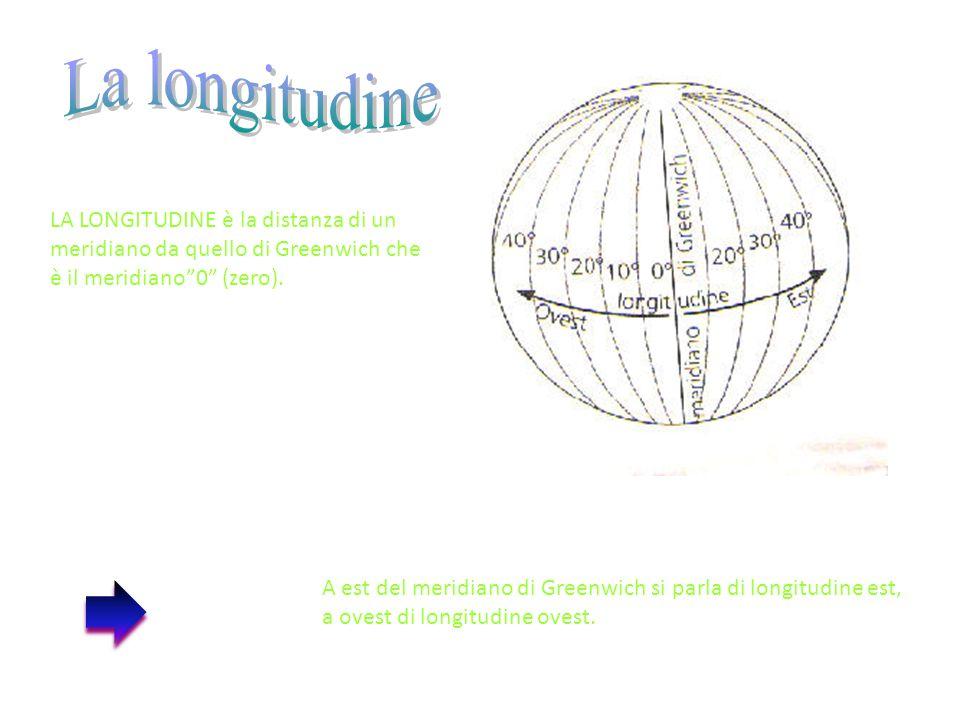 La longitudine LA LONGITUDINE è la distanza di un meridiano da quello di Greenwich che è il meridiano 0 (zero).