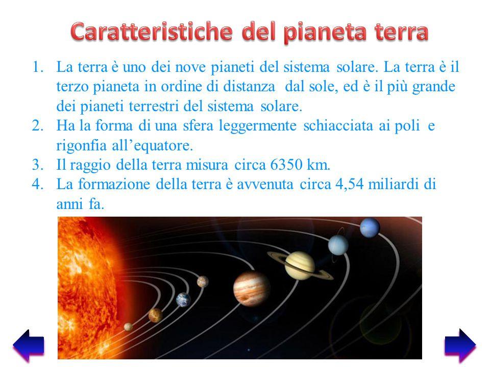 Caratteristiche del pianeta terra