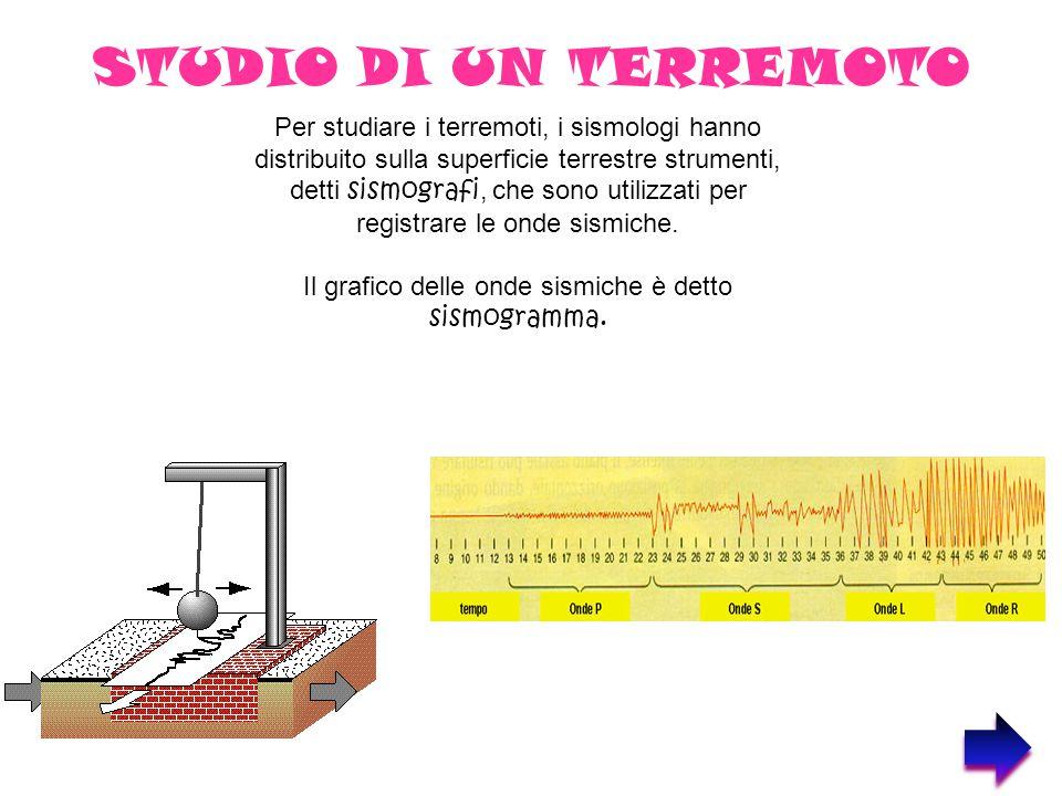 Il grafico delle onde sismiche è detto sismogramma.
