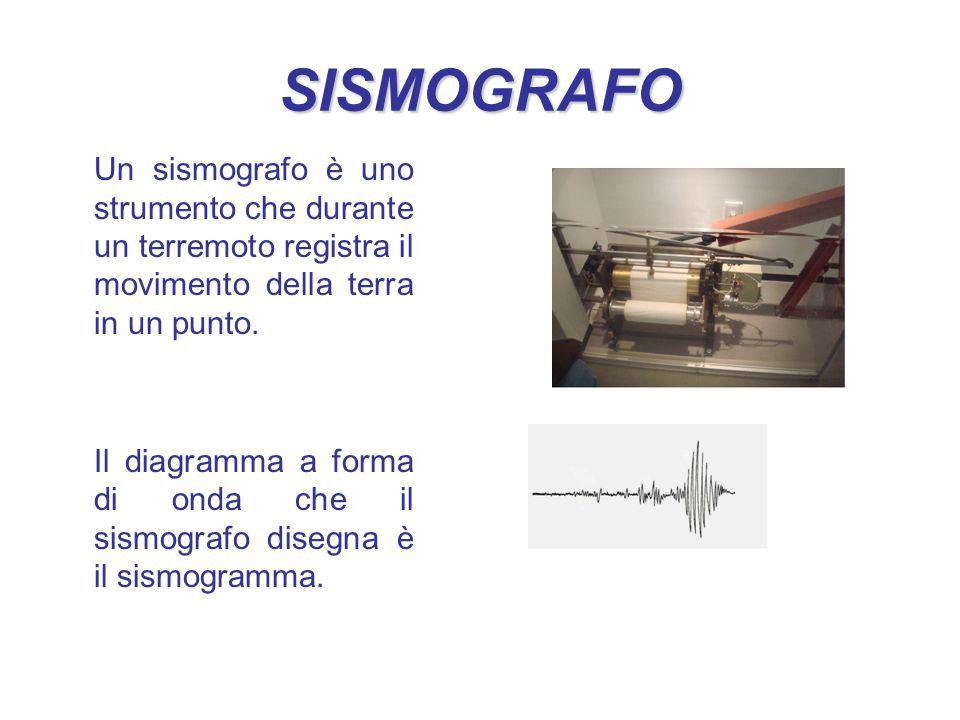 SISMOGRAFO Un sismografo è uno strumento che durante un terremoto registra il movimento della terra in un punto.