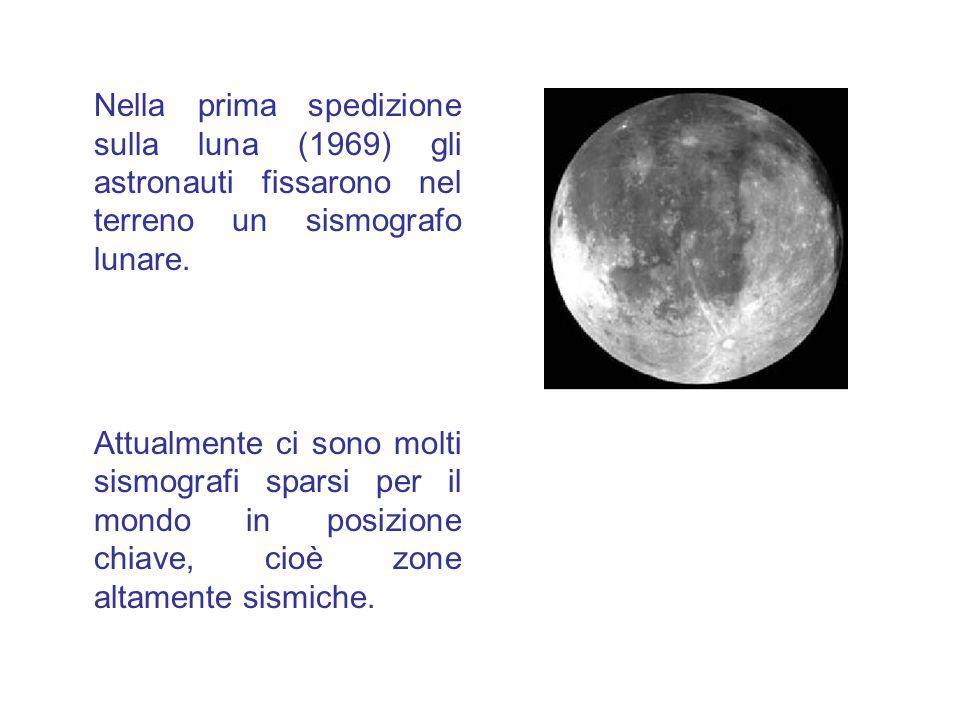 Nella prima spedizione sulla luna (1969) gli astronauti fissarono nel terreno un sismografo lunare.