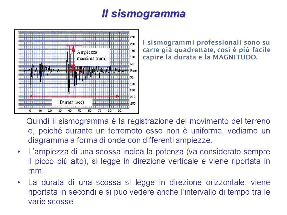 Il sismogramma