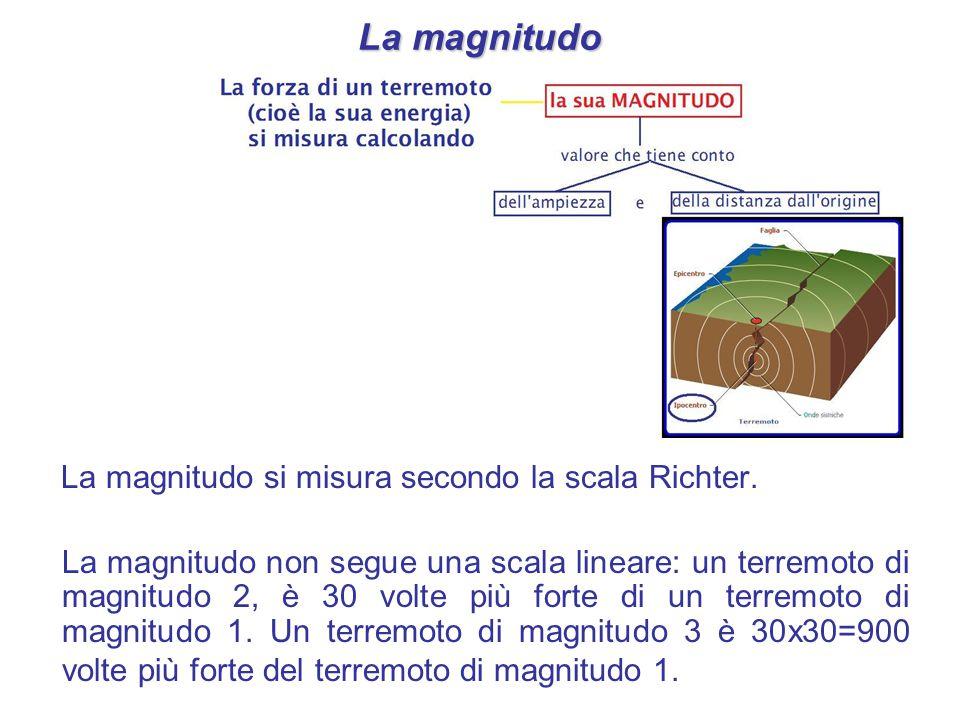 La magnitudo La magnitudo si misura secondo la scala Richter.