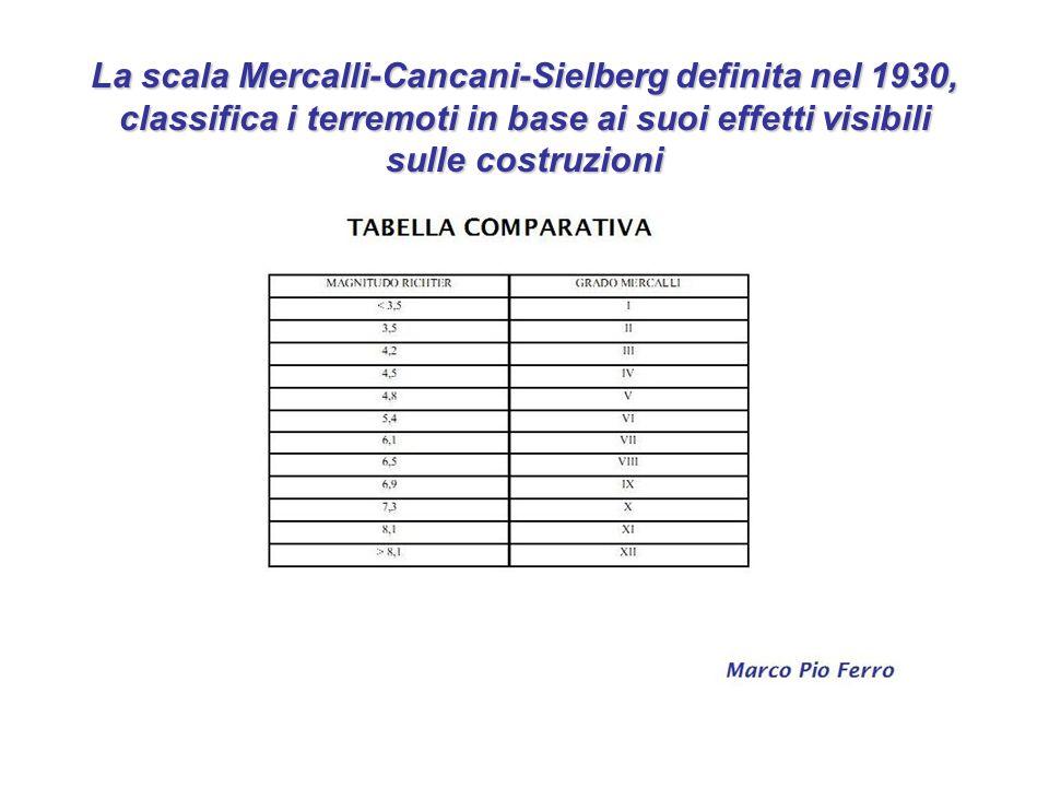 La scala Mercalli-Cancani-Sielberg definita nel 1930, classifica i terremoti in base ai suoi effetti visibili sulle costruzioni