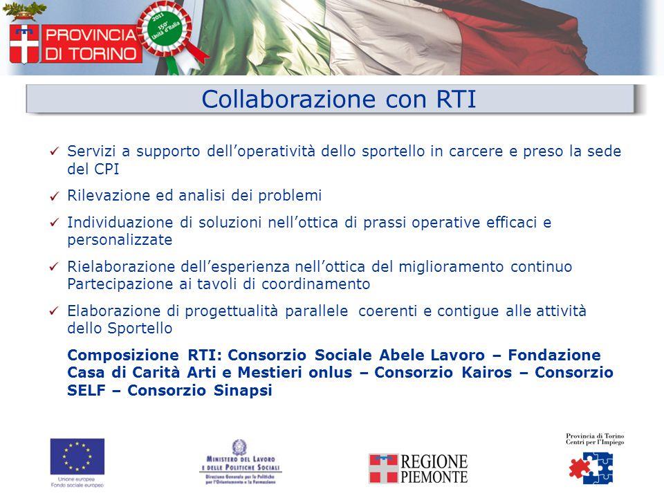 Collaborazione con RTI