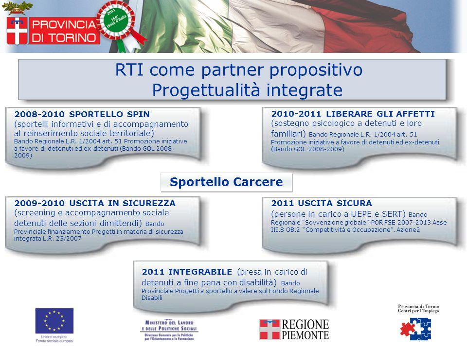 RTI come partner propositivo Progettualità integrate