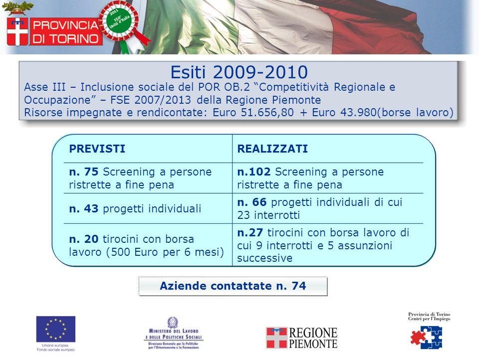 Esiti 2009-2010 Asse III – Inclusione sociale del POR OB.2 Competitività Regionale e Occupazione – FSE 2007/2013 della Regione Piemonte.