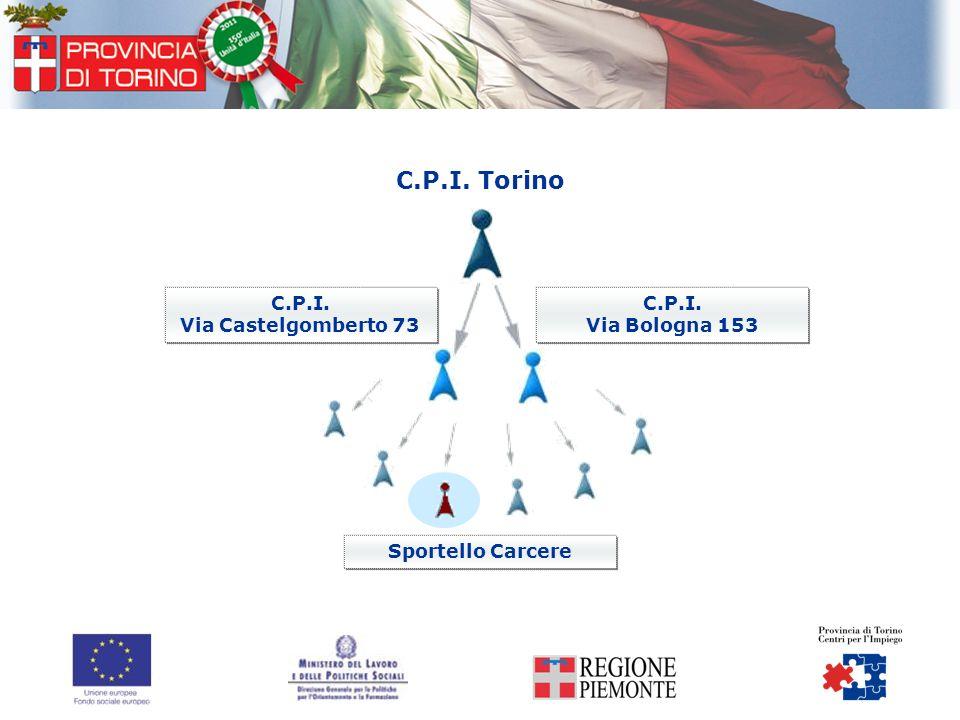 C.P.I. Via Castelgomberto 73