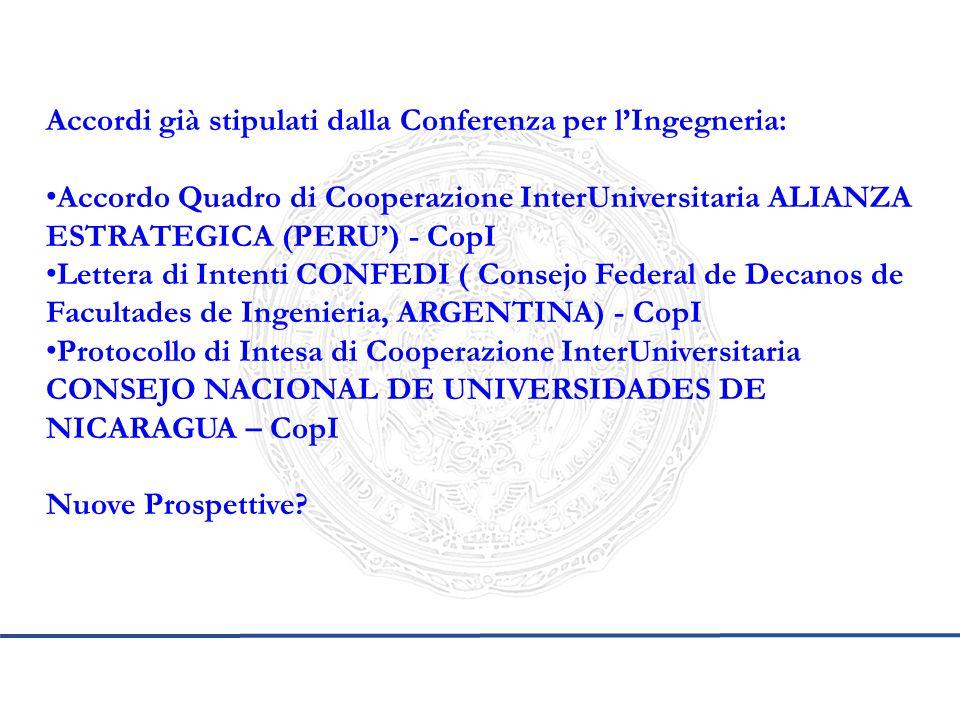 Accordi già stipulati dalla Conferenza per l'Ingegneria: