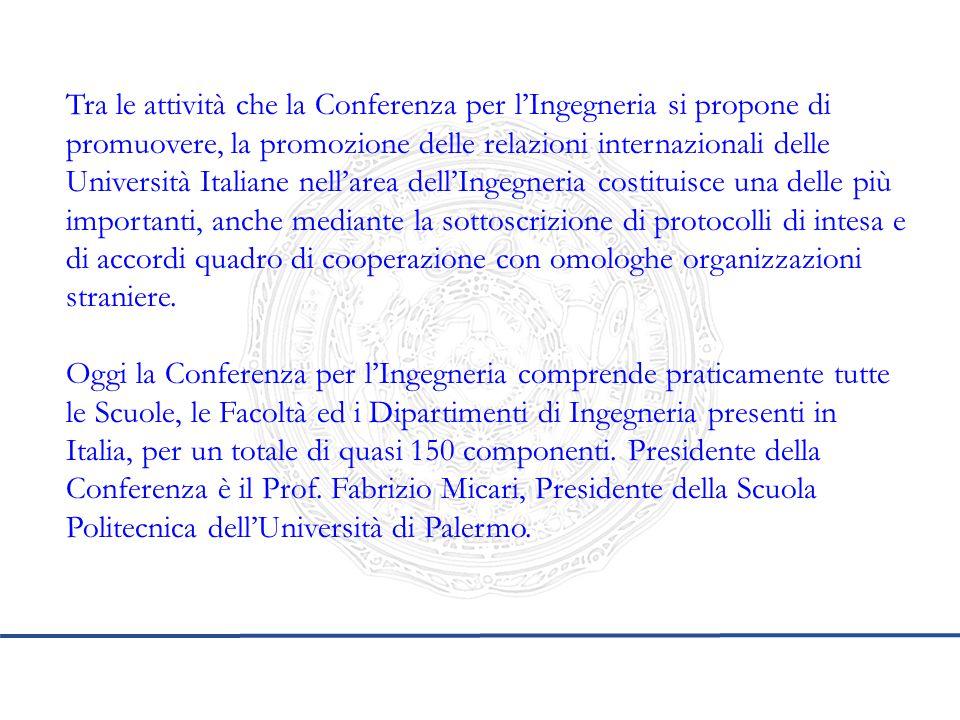 Tra le attività che la Conferenza per l'Ingegneria si propone di promuovere, la promozione delle relazioni internazionali delle Università Italiane nell'area dell'Ingegneria costituisce una delle più importanti, anche mediante la sottoscrizione di protocolli di intesa e di accordi quadro di cooperazione con omologhe organizzazioni straniere.
