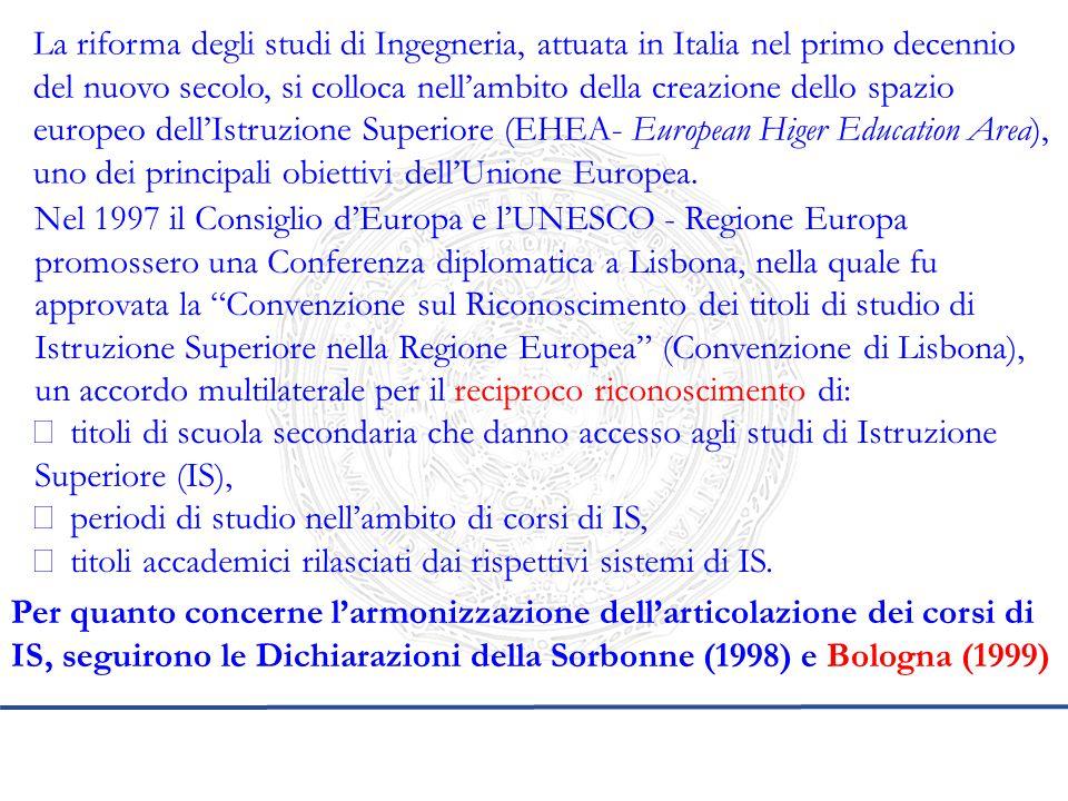 La riforma degli studi di Ingegneria, attuata in Italia nel primo decennio del nuovo secolo, si colloca nell'ambito della creazione dello spazio europeo dell'Istruzione Superiore (EHEA- European Higer Education Area), uno dei principali obiettivi dell'Unione Europea.