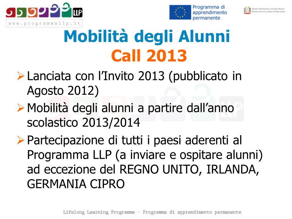 Mobilità degli Alunni Call 2013